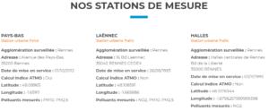 descriptions_stations
