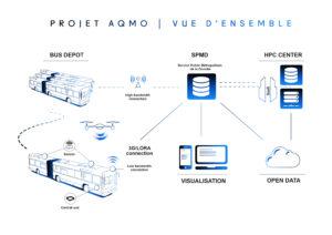 AQMO_Platform Overview_V2